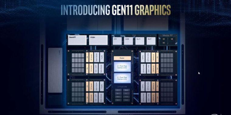 Intel promete un gran impulso para la GPU integrada y rompe la barrera del teraflop